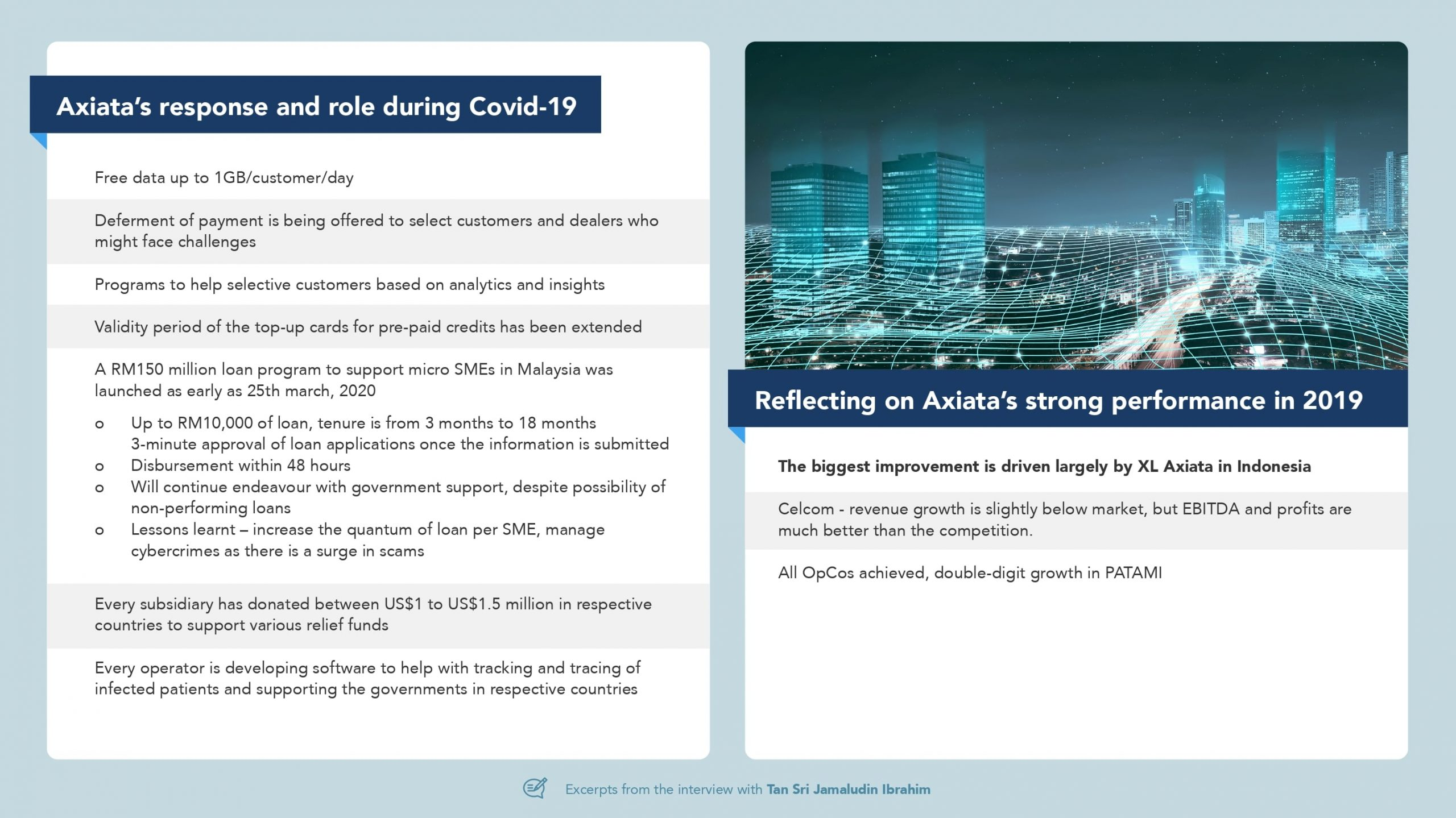 impact of covid on telecoms, axiata, 5g, asia, careers