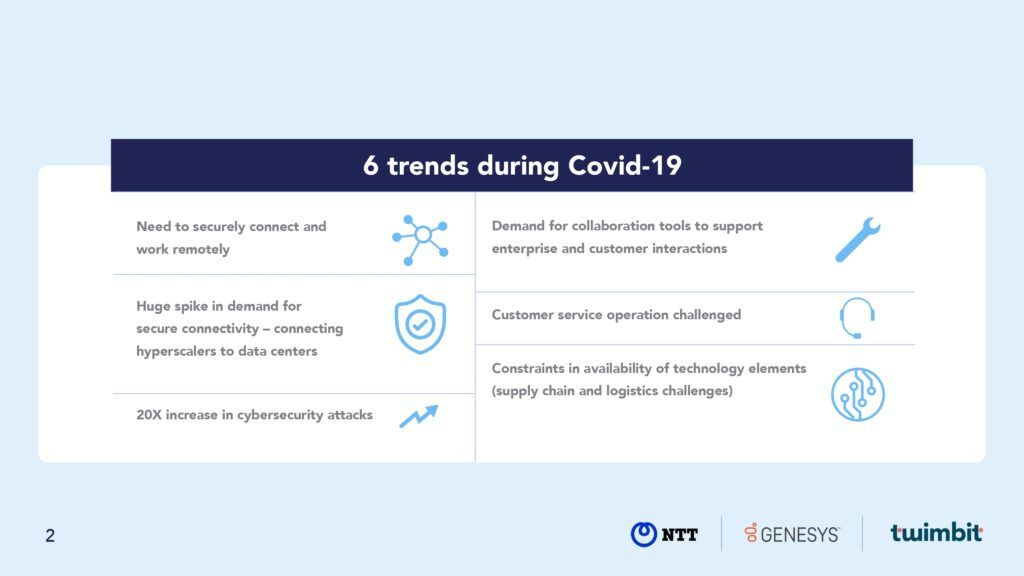 cx, new normal, covid19, contact center, future, customer experience, report, genesys, twimbit, ntt, technology
