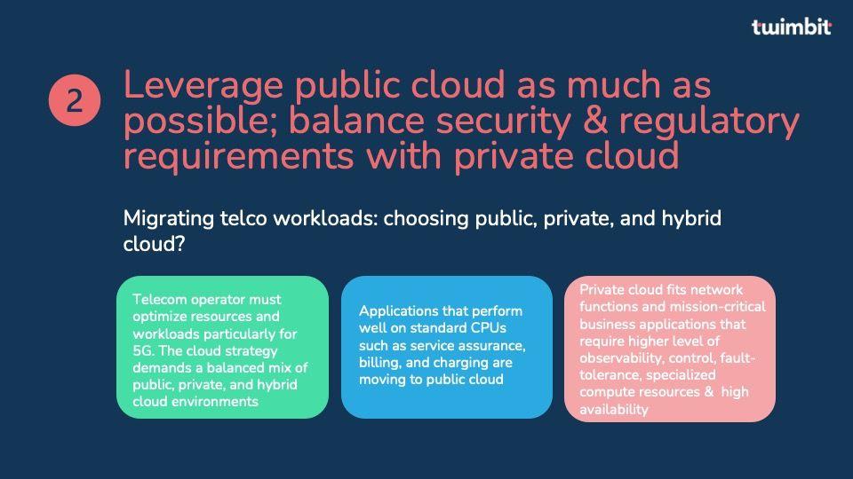 public cloud, private cloud and hybrid cloud-Telecoms